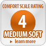 Comfort Scale Rating 4